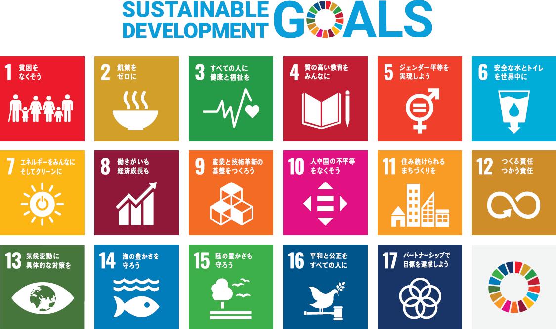 SDGs-icons